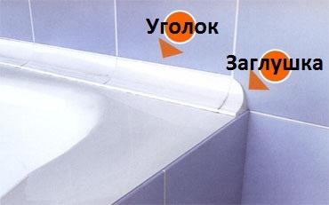 7 способов, как герметизировать ванну. Плинтус.